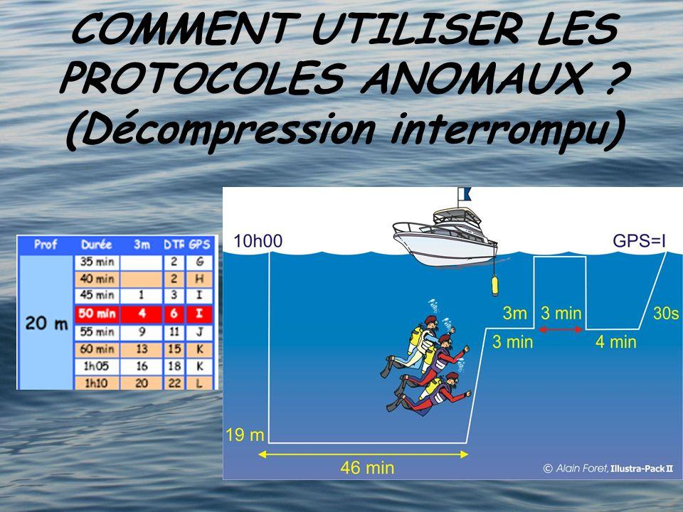 COMMENT UTILISER LES PROTOCOLES ANOMAUX (Décompression interrompu)