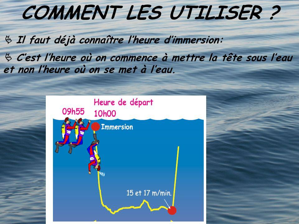 COMMENT LES UTILISER  Il faut déjà connaître l'heure d'immersion:
