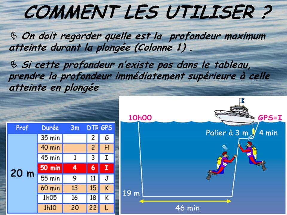 COMMENT LES UTILISER  On doit regarder quelle est la profondeur maximum atteinte durant la plongée (Colonne 1) .