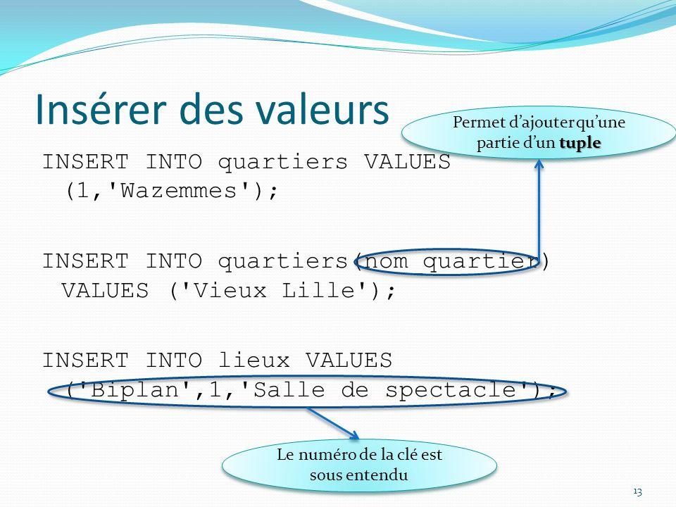 Insérer des valeurs Permet d'ajouter qu'une partie d'un tuple.
