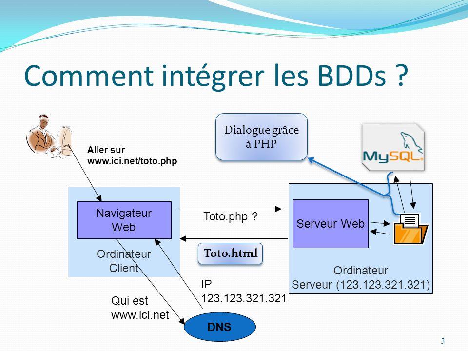 Comment intégrer les BDDs