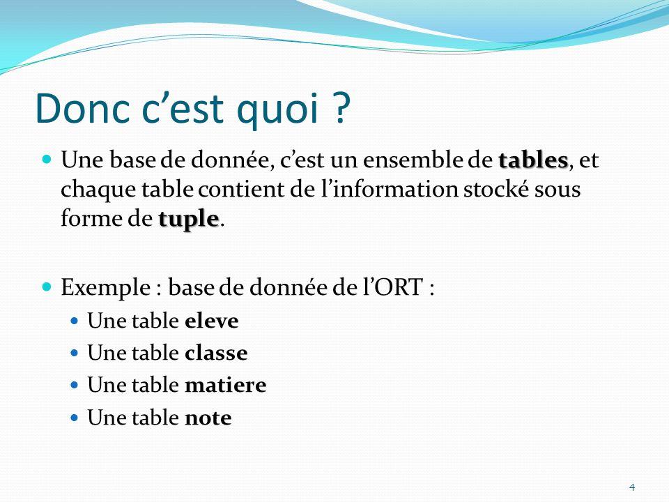 Donc c'est quoi Une base de donnée, c'est un ensemble de tables, et chaque table contient de l'information stocké sous forme de tuple.