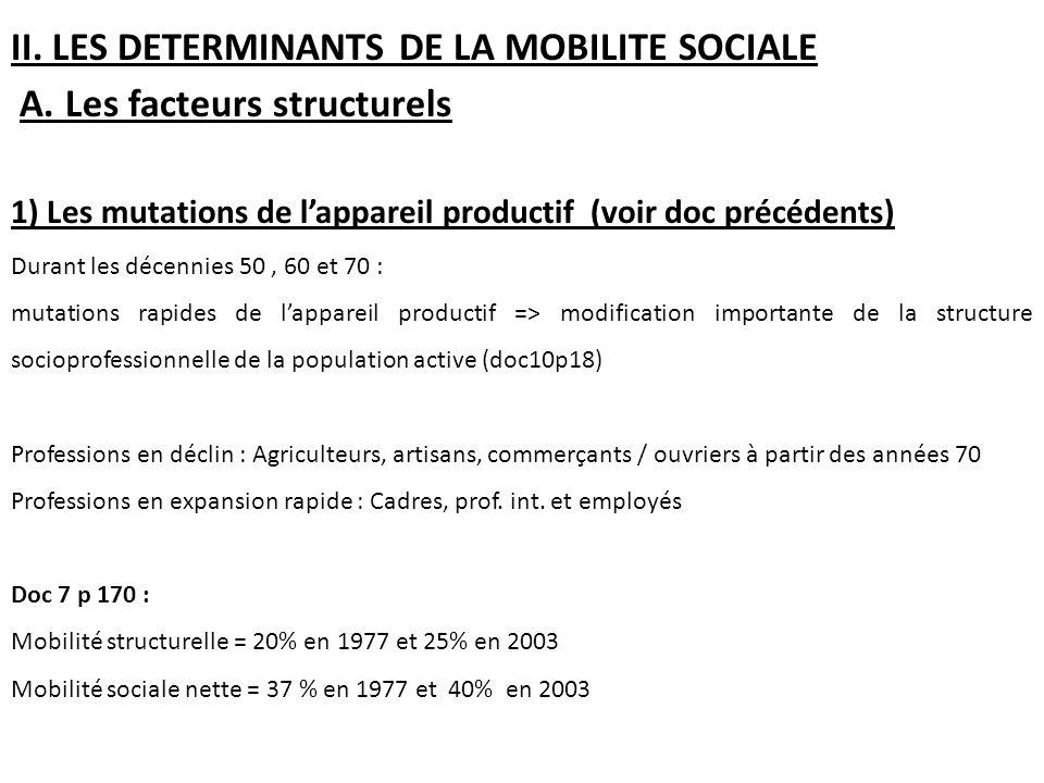 II. LES DETERMINANTS DE LA MOBILITE SOCIALE