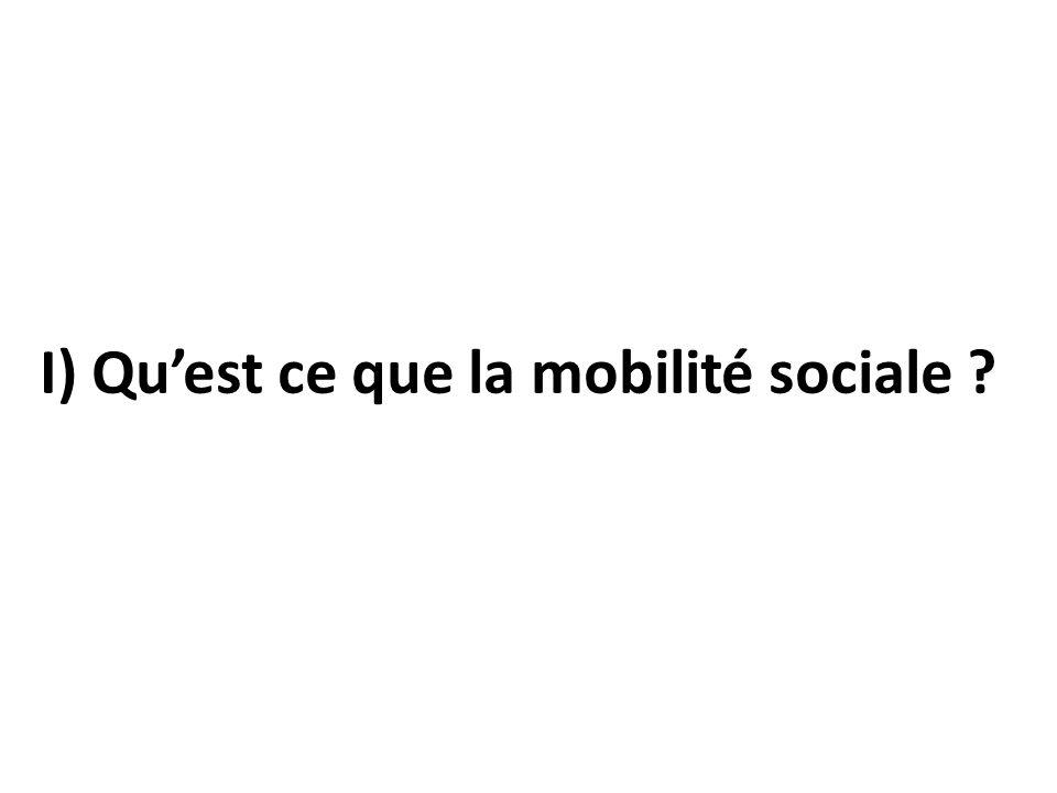 I) Qu'est ce que la mobilité sociale