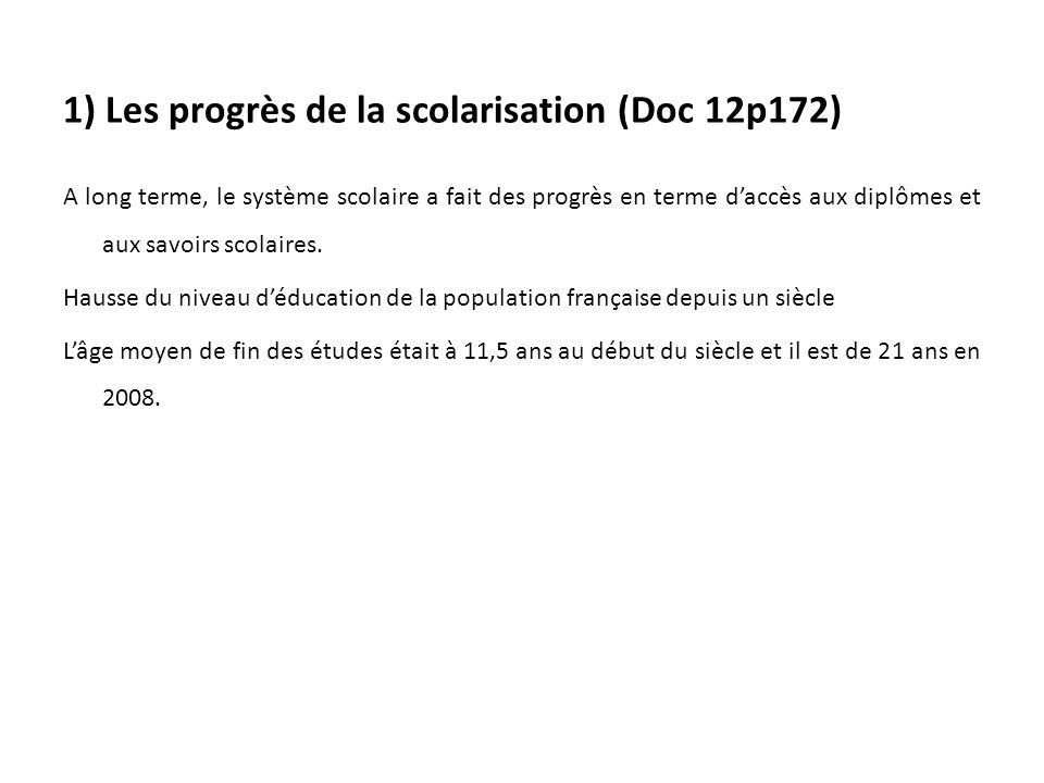 1) Les progrès de la scolarisation (Doc 12p172)