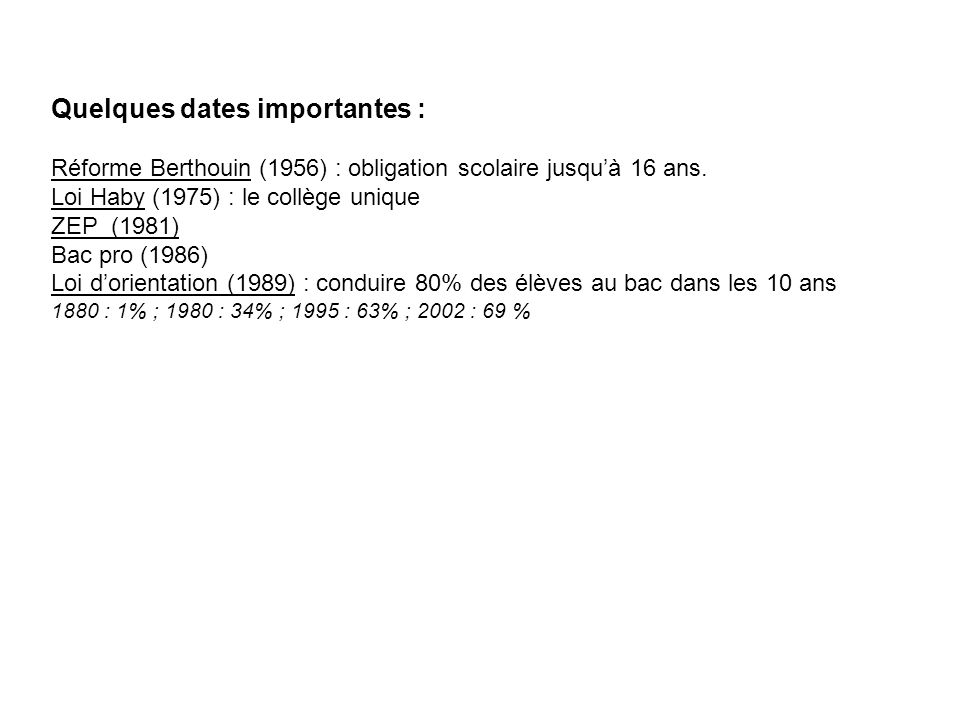 Quelques dates importantes :