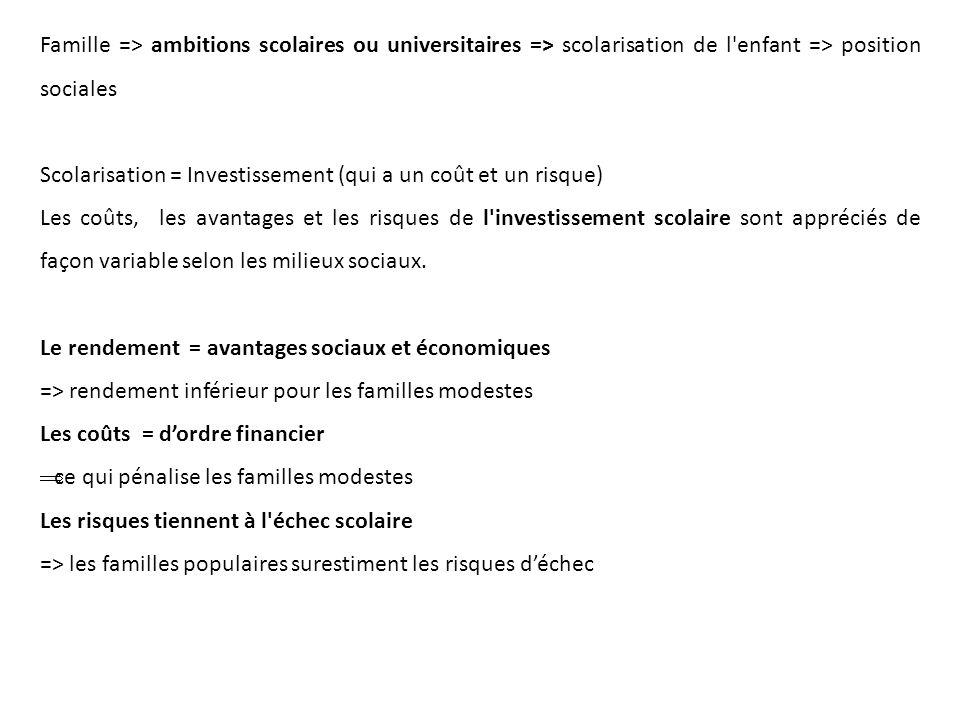 Famille => ambitions scolaires ou universitaires => scolarisation de l enfant => position sociales