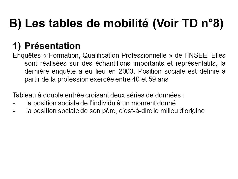 B) Les tables de mobilité (Voir TD n°8)