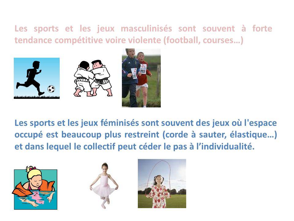 Les sports et les jeux masculinisés sont souvent à forte tendance compétitive voire violente (football, courses…)