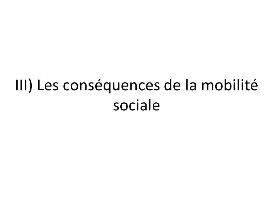 III) Les conséquences de la mobilité sociale