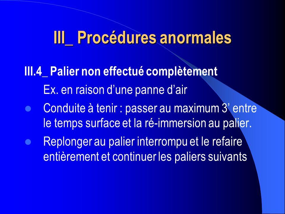 III_ Procédures anormales