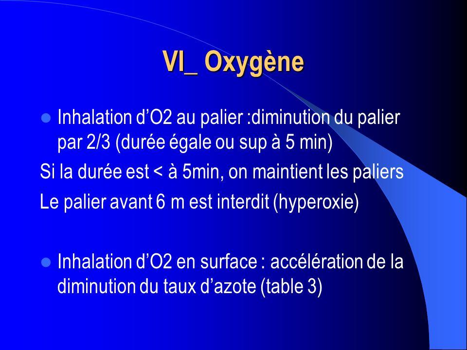 VI_ Oxygène Inhalation d'O2 au palier :diminution du palier par 2/3 (durée égale ou sup à 5 min) Si la durée est < à 5min, on maintient les paliers.