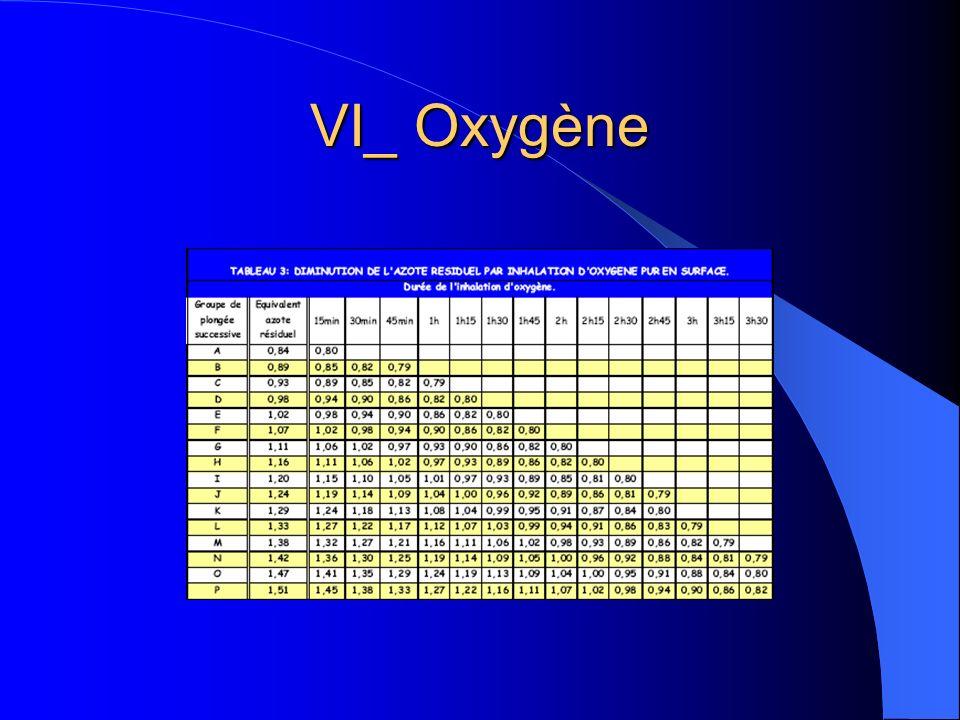 VI_ Oxygène