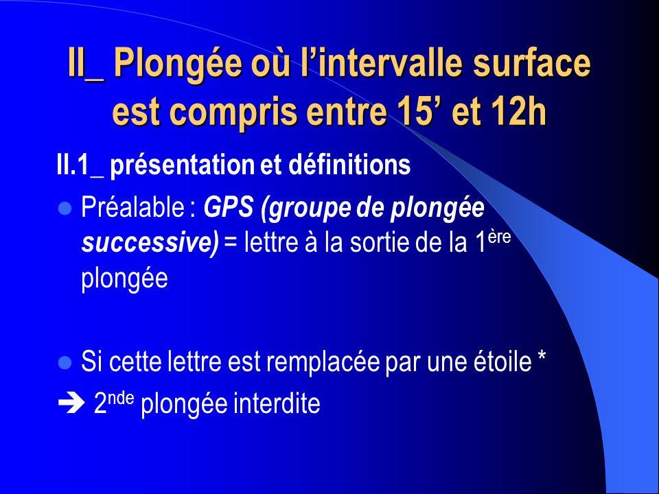 II_ Plongée où l'intervalle surface est compris entre 15' et 12h