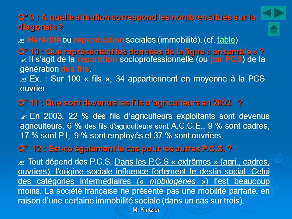  Hérédité ou reproduction sociales (immobilité). (cf. table)