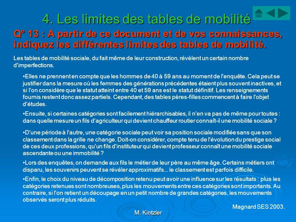 4. Les limites des tables de mobilité