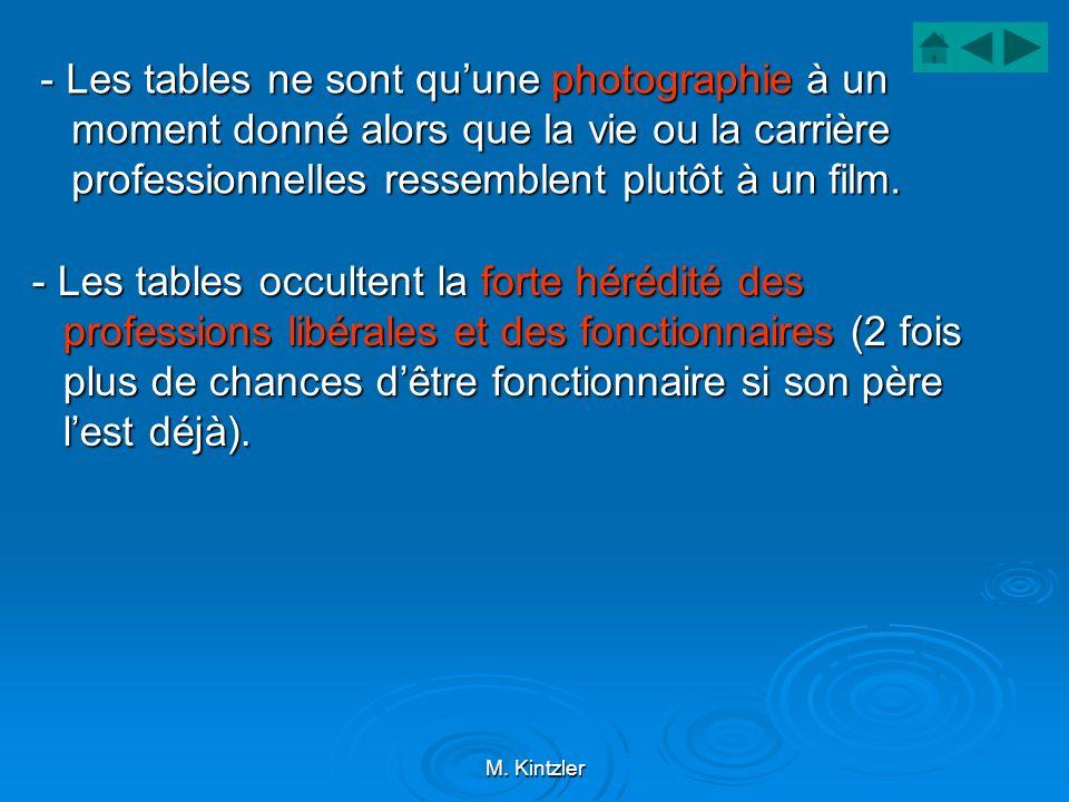 - Les tables ne sont qu'une photographie à un moment donné alors que la vie ou la carrière professionnelles ressemblent plutôt à un film.