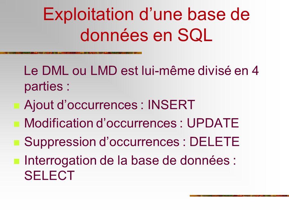 Exploitation d'une base de données en SQL