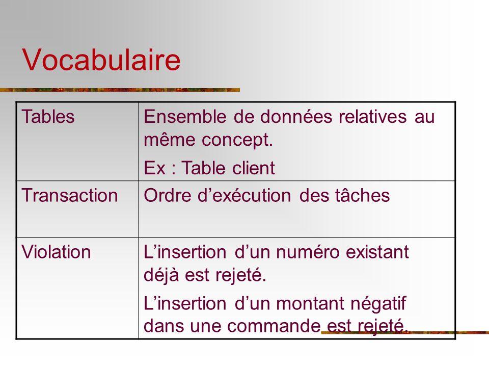 Vocabulaire Tables Ensemble de données relatives au même concept.