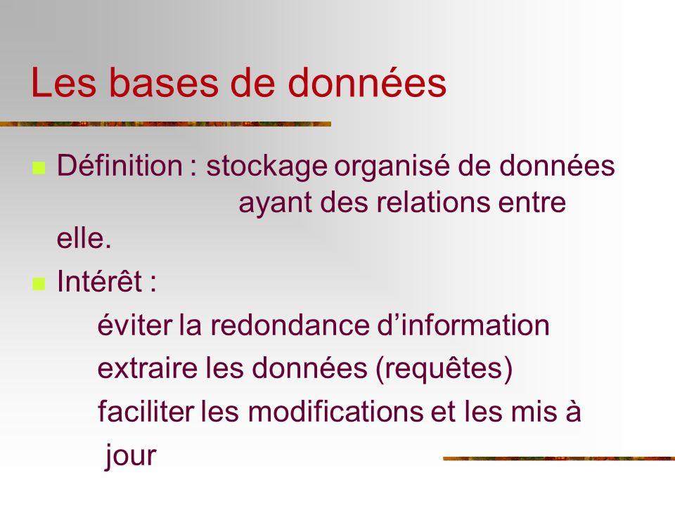 Les bases de données Définition : stockage organisé de données ayant des relations entre elle.