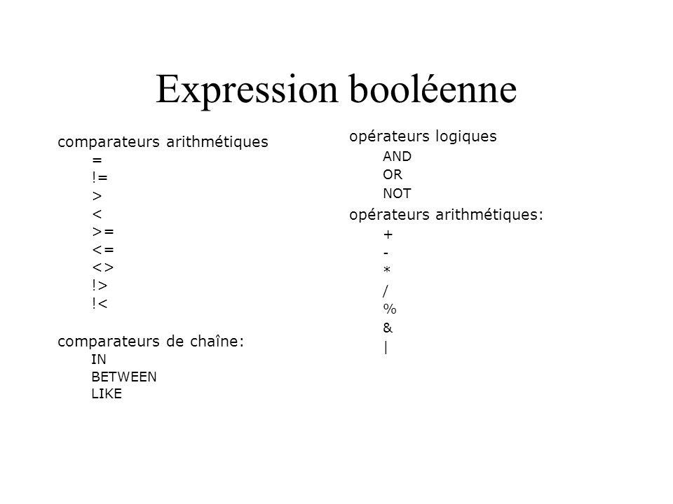 Expression booléenne opérateurs logiques comparateurs arithmétiques =