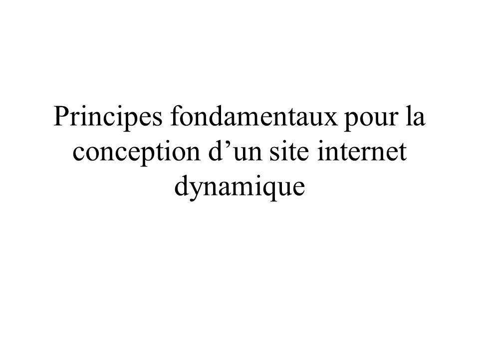 Principes fondamentaux pour la conception d'un site internet dynamique
