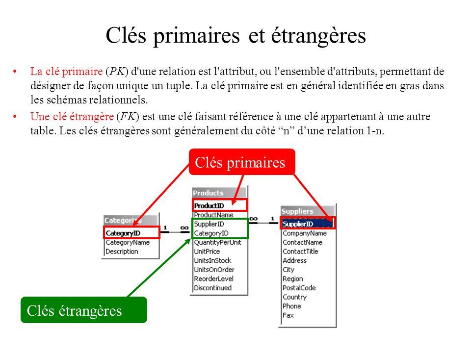 Clés primaires et étrangères
