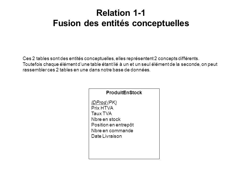 Relation 1-1 Fusion des entités conceptuelles