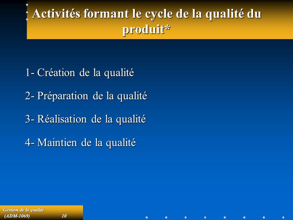 Activités formant le cycle de la qualité du produit*