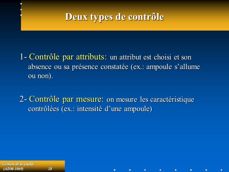 Deux types de contrôle 1- Contrôle par attributs: un attribut est choisi et son absence ou sa présence constatée (ex.: ampoule s'allume ou non).