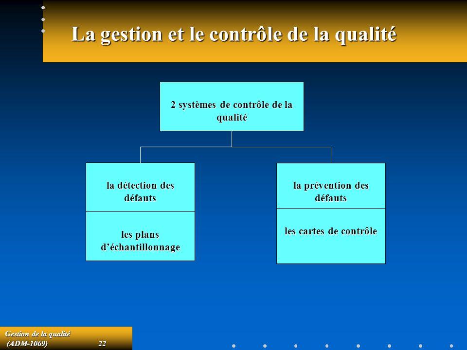 La gestion et le contrôle de la qualité