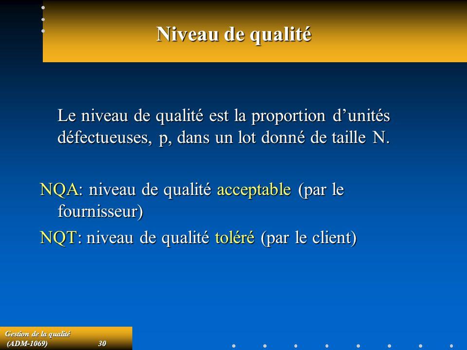 Niveau de qualité Le niveau de qualité est la proportion d'unités défectueuses, p, dans un lot donné de taille N.