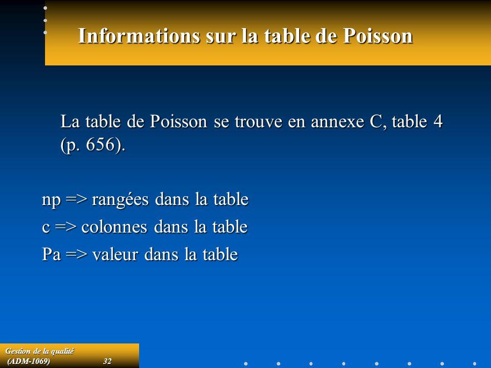 Informations sur la table de Poisson