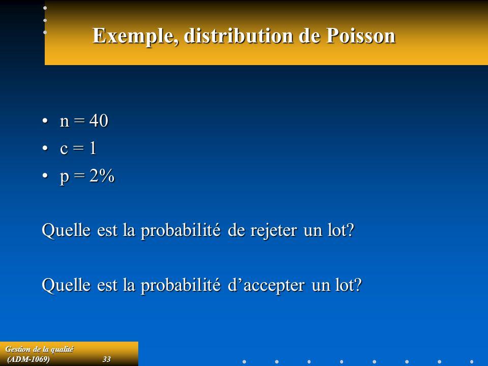 Exemple, distribution de Poisson