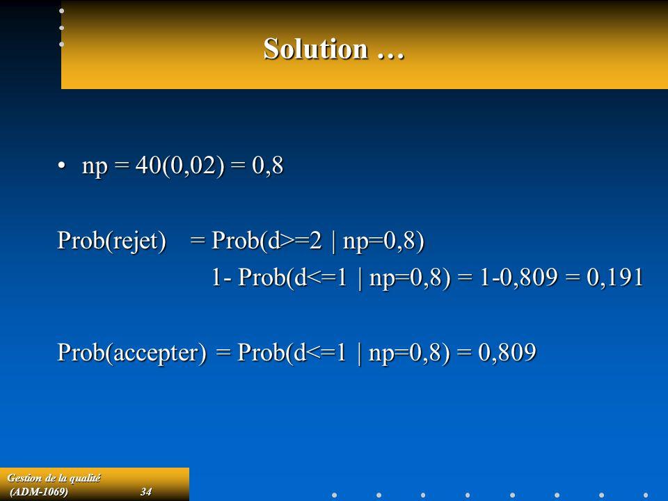 Solution … np = 40(0,02) = 0,8 Prob(rejet) = Prob(d>=2 | np=0,8)