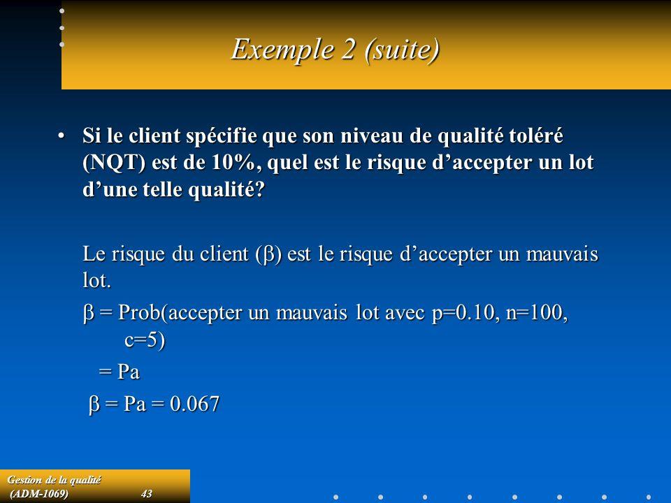Exemple 2 (suite) Si le client spécifie que son niveau de qualité toléré (NQT) est de 10%, quel est le risque d'accepter un lot d'une telle qualité