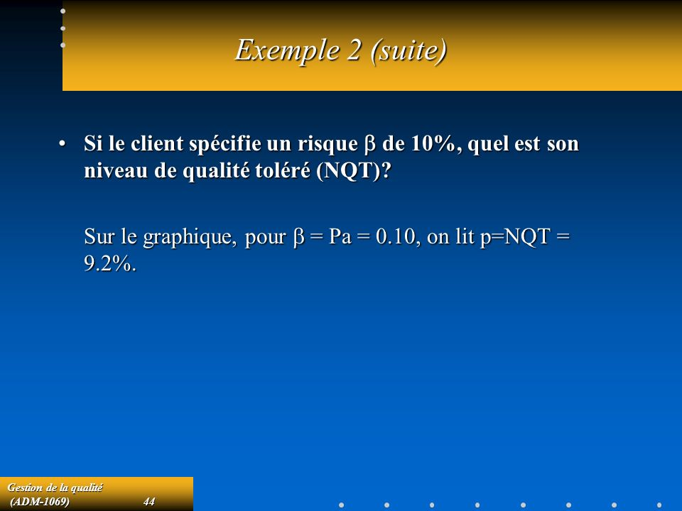 Exemple 2 (suite) Si le client spécifie un risque b de 10%, quel est son niveau de qualité toléré (NQT)