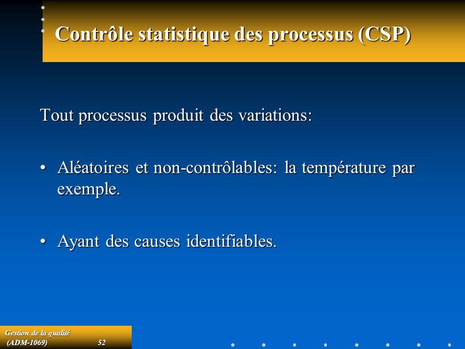 Contrôle statistique des processus (CSP)
