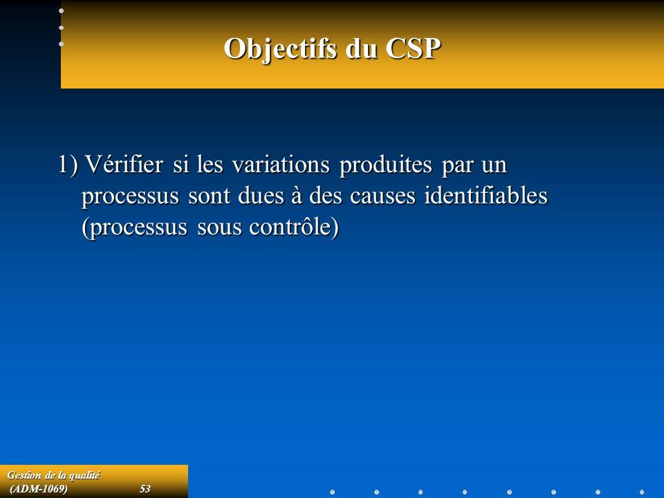 Objectifs du CSP 1) Vérifier si les variations produites par un processus sont dues à des causes identifiables (processus sous contrôle)