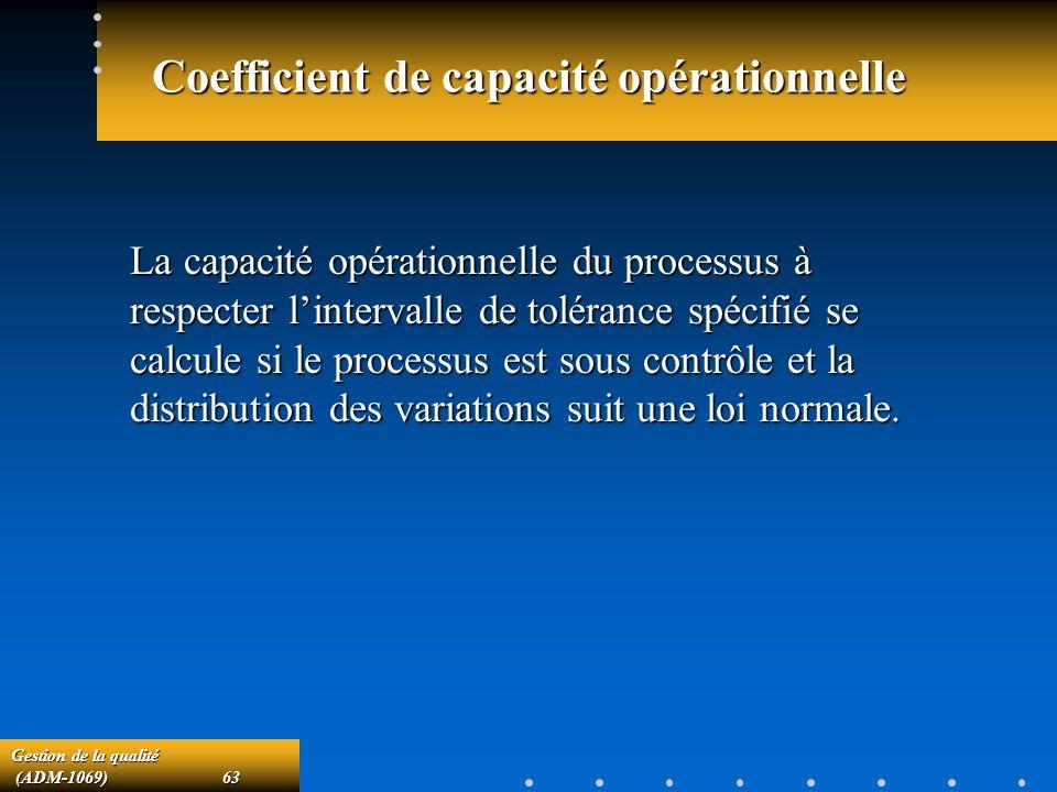 Coefficient de capacité opérationnelle