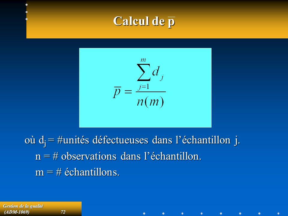 Calcul de p où dj = #unités défectueuses dans l'échantillon j.