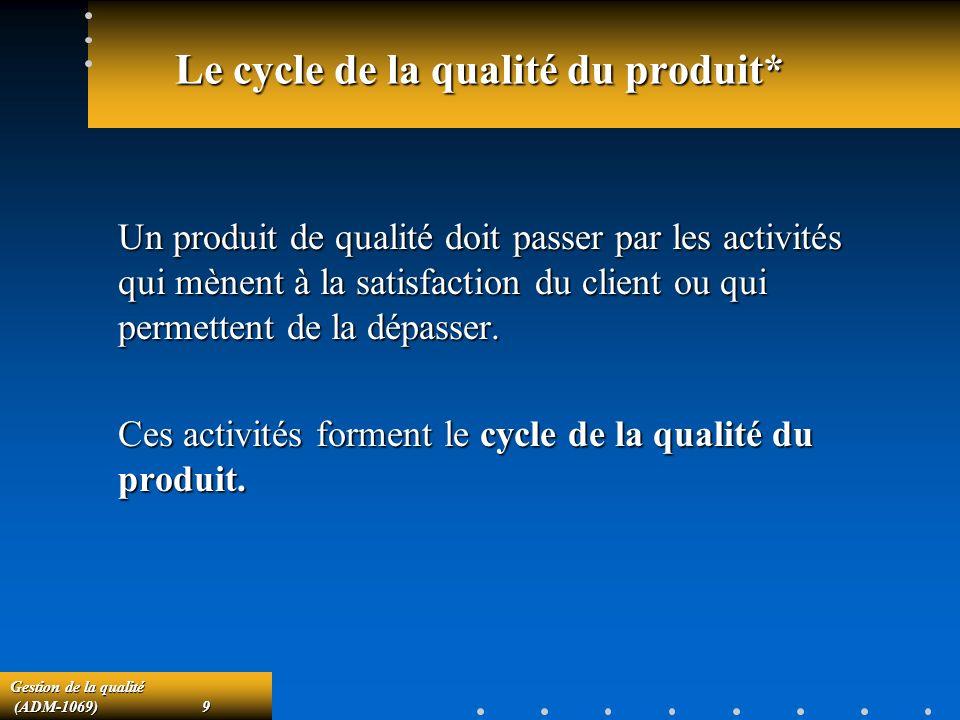 Le cycle de la qualité du produit*