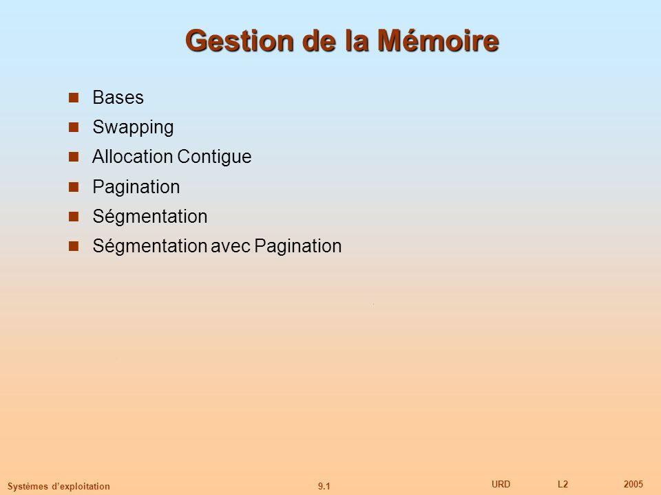 Gestion de la Mémoire Bases Swapping Allocation Contigue Pagination