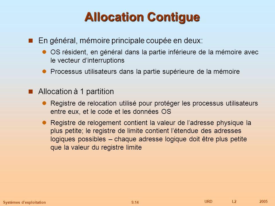Allocation Contigue En général, mémoire principale coupée en deux: