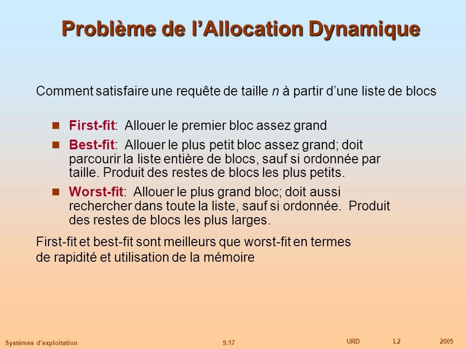 Problème de l'Allocation Dynamique