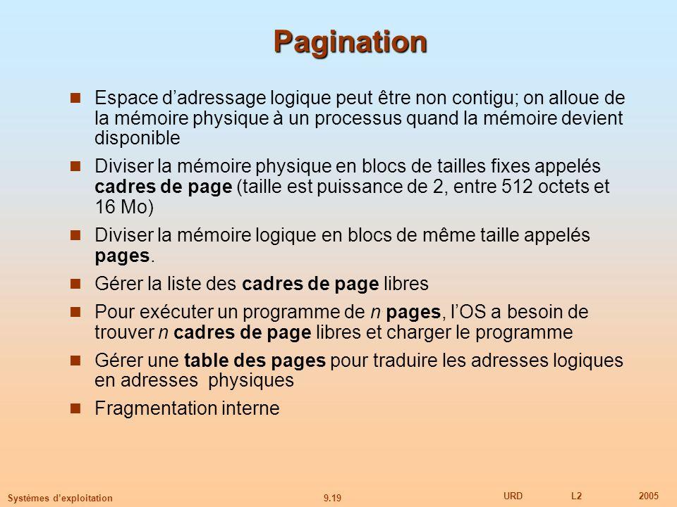 Pagination Espace d'adressage logique peut être non contigu; on alloue de la mémoire physique à un processus quand la mémoire devient disponible.