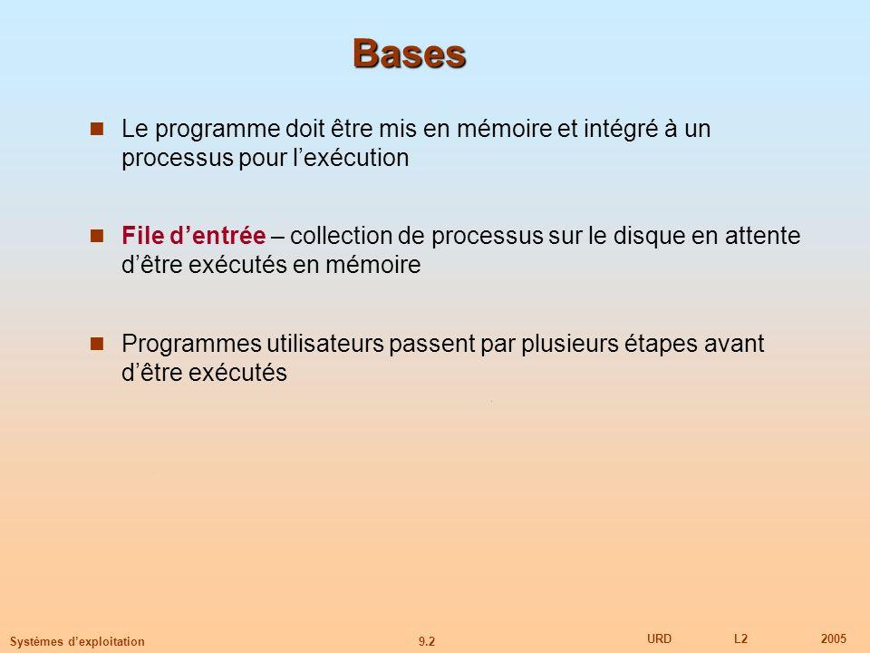 Bases Le programme doit être mis en mémoire et intégré à un processus pour l'exécution.