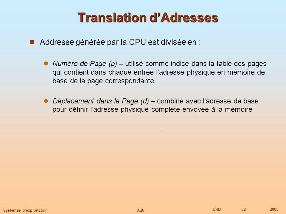 Translation d'Adresses