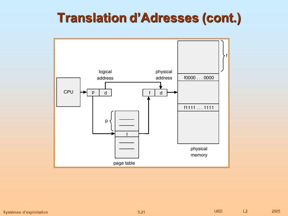 Translation d'Adresses (cont.)