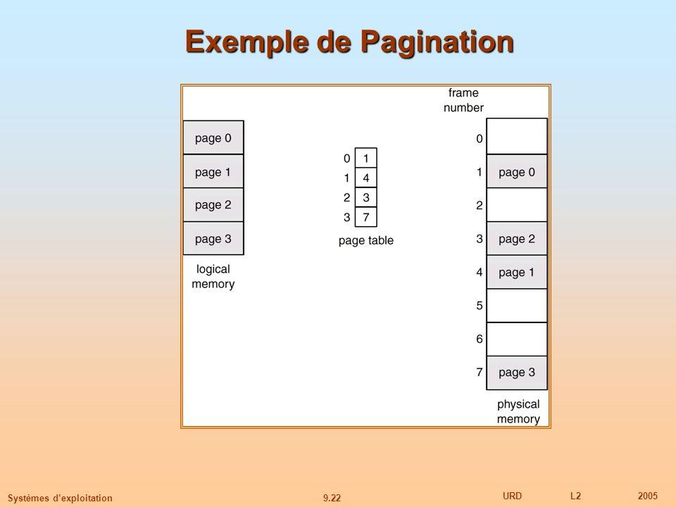 Exemple de Pagination